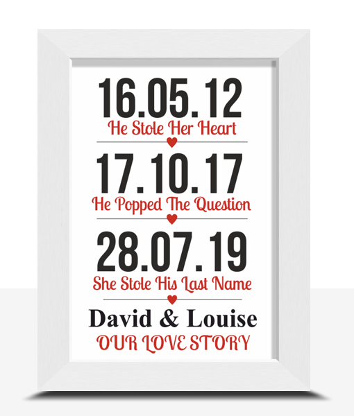 Our Love Story – Wedding Anniversary Print Anniversary Gifts